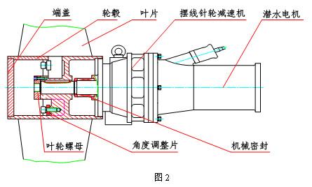 电路 电路图 电子 设计 素材 原理图 445_268