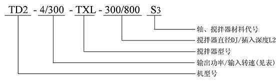 smj_50双速搅拌机电路图